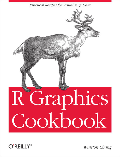 The R Graphics Cookbook book cover